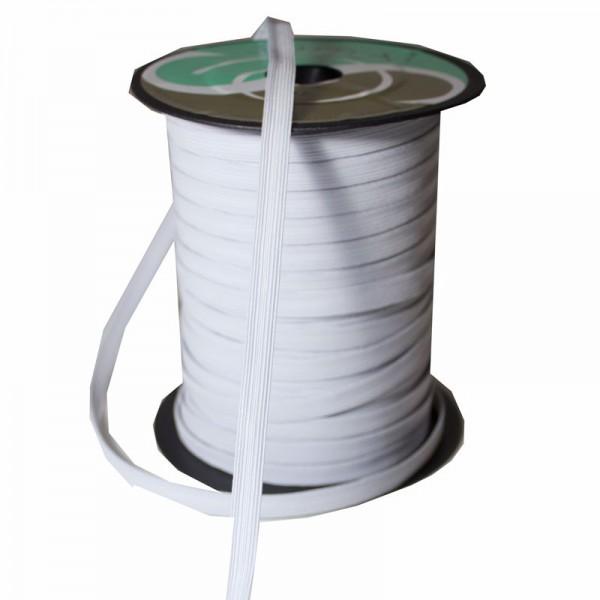 https://www.costurika.es/1701-thickbox_default/cinta-plana-elastica-blanca-7mm.jpg